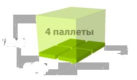 pallet-4