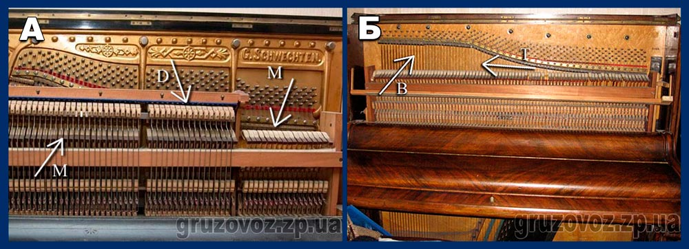 вес пианино, перевозка пианино, как выбрать пианино, дека пианино, футор пианино, молоточки пианино, рама пианино